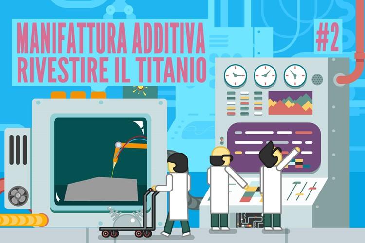 Come rivestire il Titanio64 ottenuto con la manifattura additiva [2/2]
